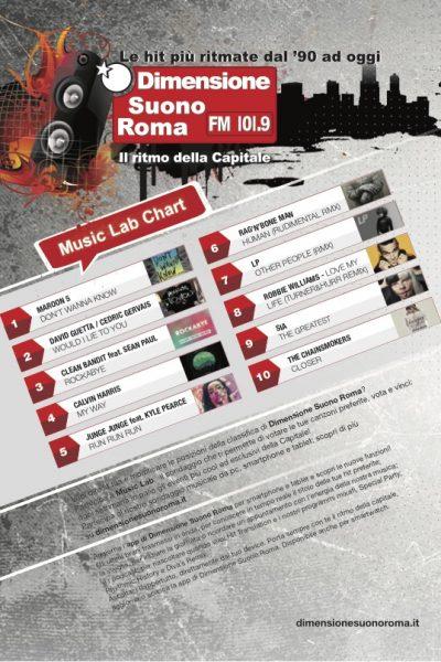 Dimensione suono Roma_FEB-MAR17