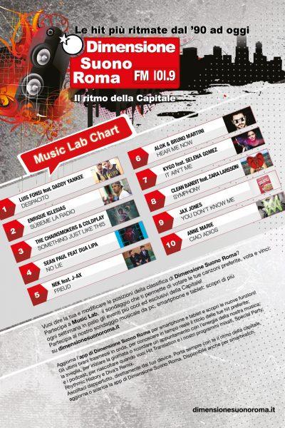Dimensione suono Roma_GIU-LUG17